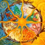 the solar gates: journey through the wheel of the year (FULL YEAR)